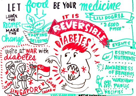 Food as medicine - Visual